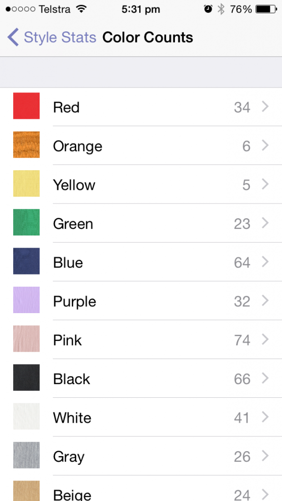 Stylebook Colour Counts