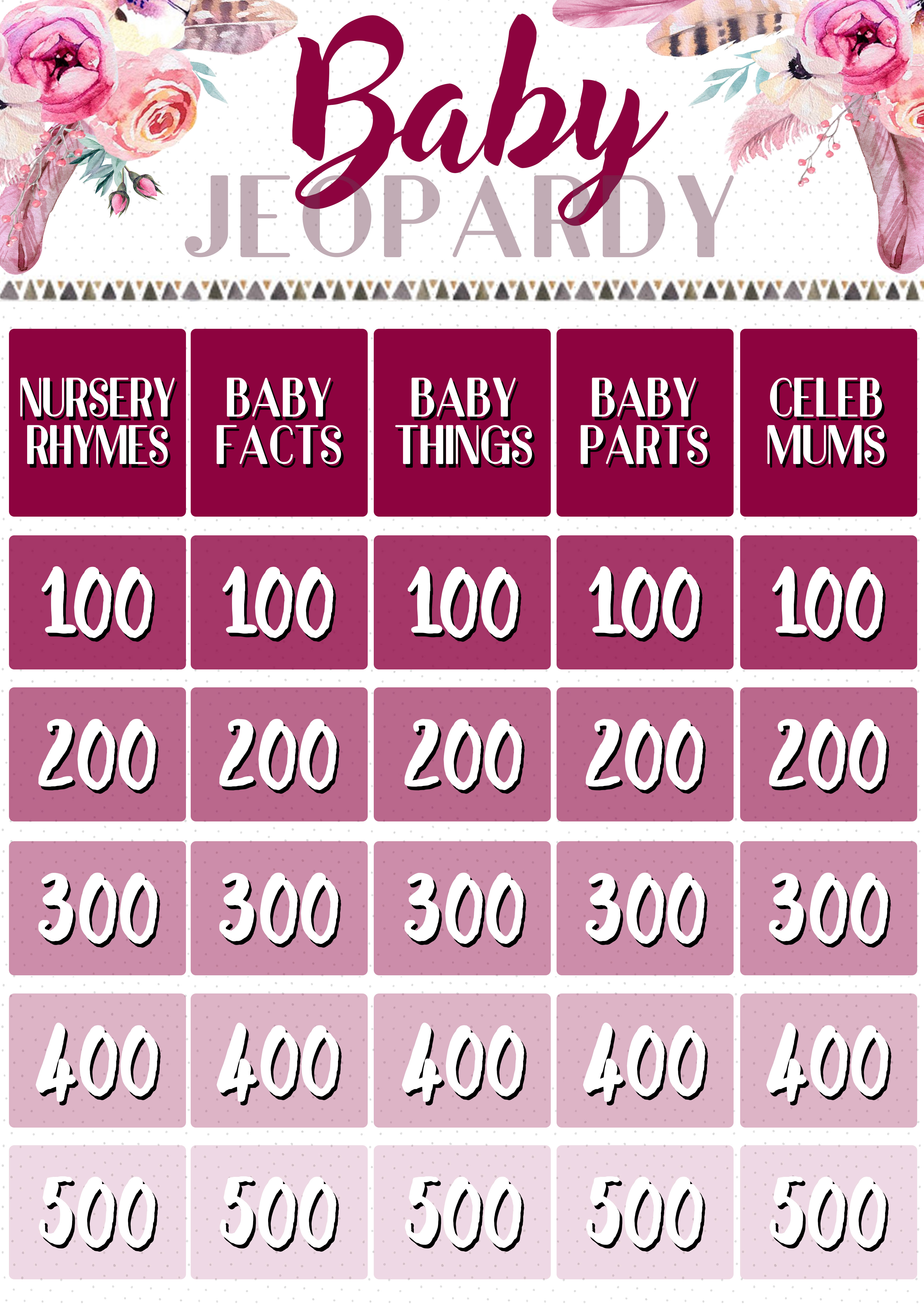 Baby Jeopardy Baby Shower Game Printable