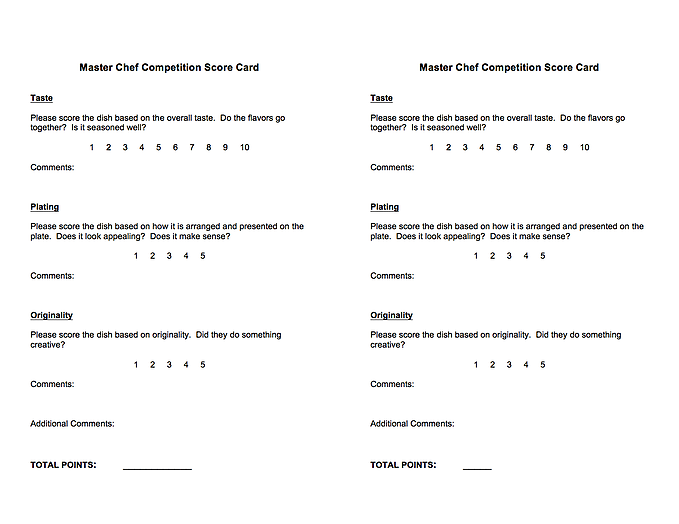 Master Chef Competition Score Cards